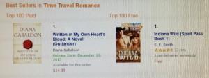 Indiana Wild Amazon best seller